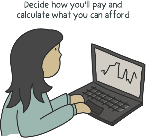 Hand-drawn doodle of a woman doing finances on a laptop