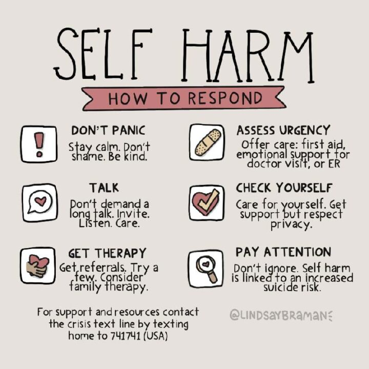 Tips for parents handling self harm