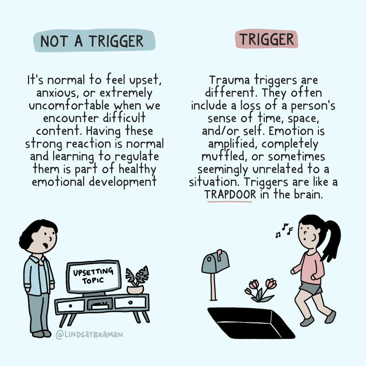 printable infographic describing the difference between a trauma trigger and not a mental health trigger - but just an appropriately upsetting topic.