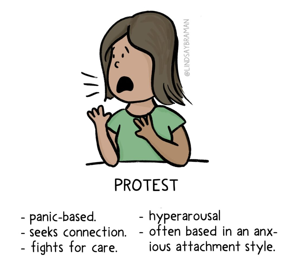 drawing of a woman in protest