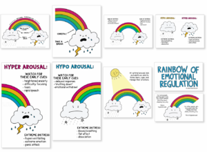 Rainbow of Emotional Regulation Illustrations for Slides, Lectures, & Presentations