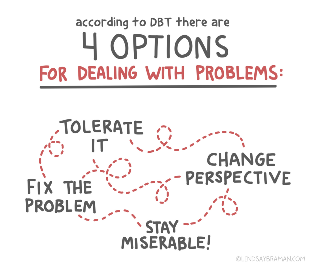 """Title for the image reads: """"According to DBT there are 4 options (words written in red) for dealing with problems:"""" Black words are written with red dashed lines looping from one word to another, connecting all the words: """"tolerate it,"""" """"change perspective,"""" """"fix the problem,"""" """"stay miserable!"""""""