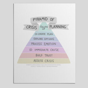 Download: Responding to a Mental Health Crisis: Pyramid Illustration