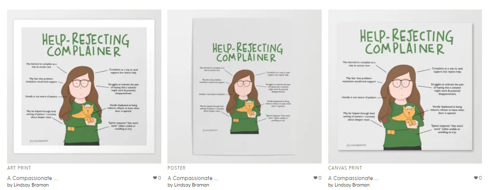 3 thumbnails of products bearing this illustration.
