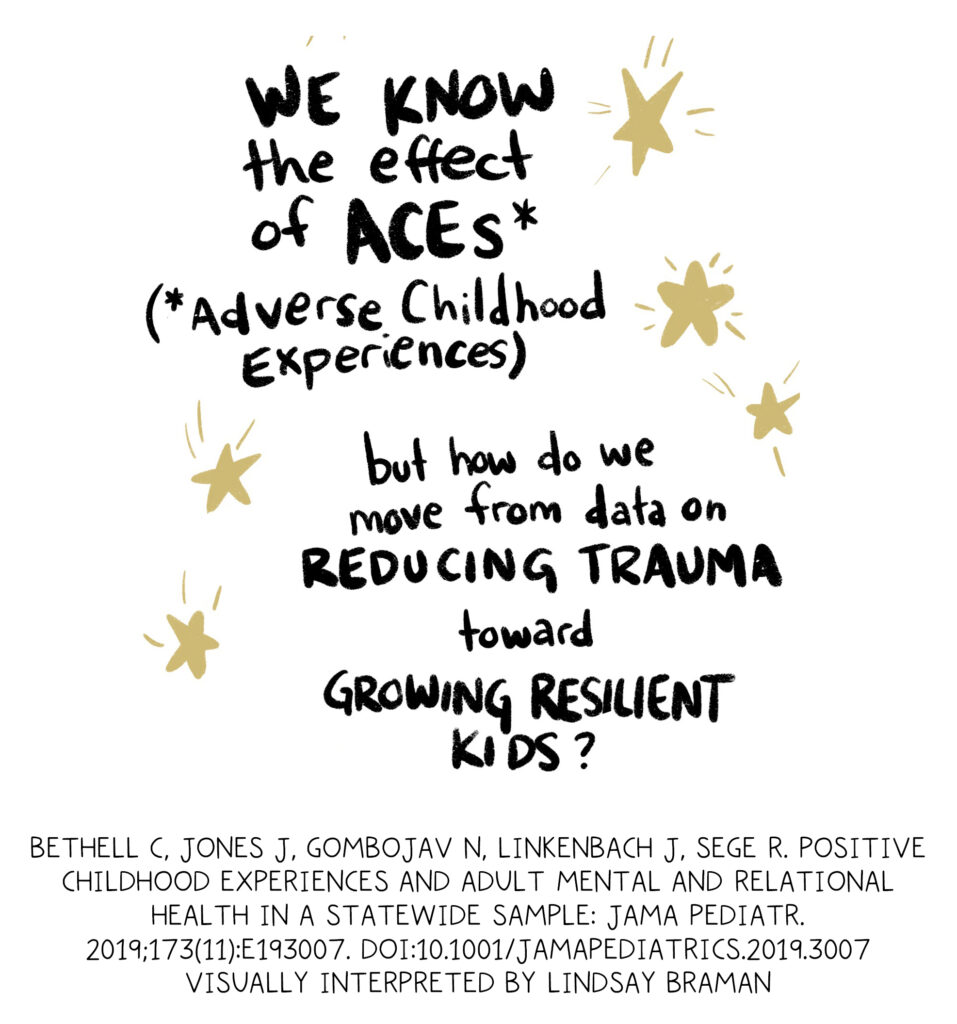 Handwritten text written in black, surrounded by gold stars: We know the effects of ACES (adverse childhood experiences) but how do we move from data on reducing trauma toward learning how to develop resiliency starting in childhood?