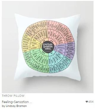 A thumbnail image of a pillow with a emotion sensation wheel printed on it.