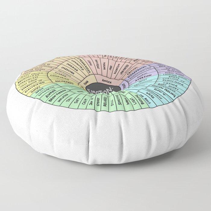 Emotion Sensation Feeling Wheel floor pillow.