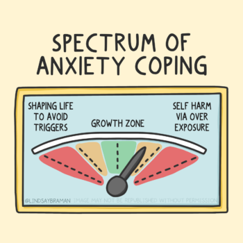Spectrum of Anxiety Coping Visual Illustration