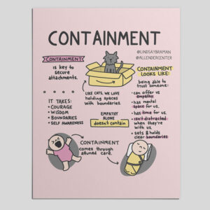 PDF: Sketchnotes on Attunement & Containment