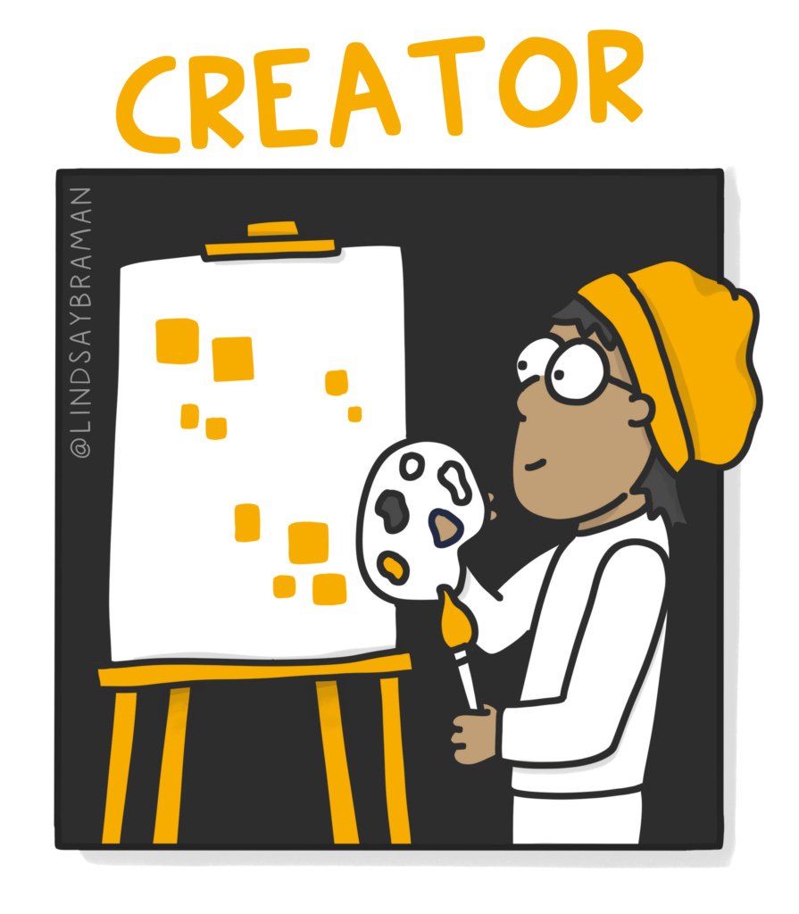 """Image titled, """"Creator."""" On a black background is a drawing of a person with a medium skin-tone wearing all white clothing, glasses, and a slouchy gold beanie. The person is holding a paintbrush and a palette, and is standing in front of an easel with a just-started painting on it."""