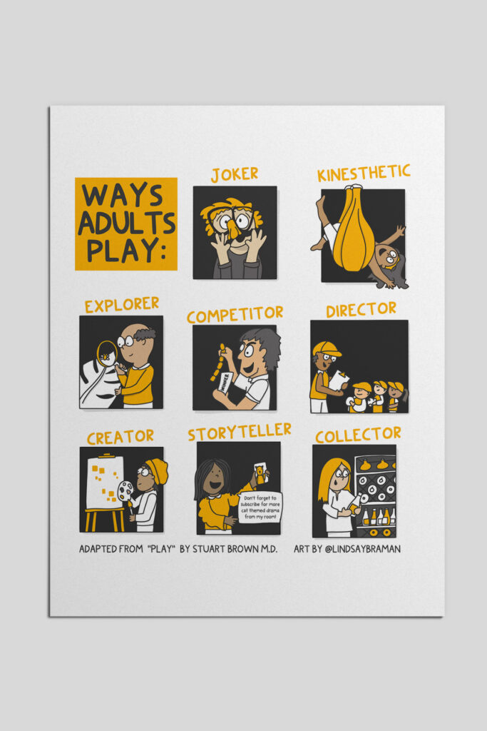 Image depicting the different ways that adults play, based on research by Stuart Brown.