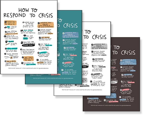How to respond to crisis: RO-DBT Crisis Response PDF Printable