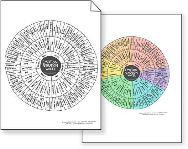 PDF download thumbnails of the Emotion Sensation Feeling Wheel in color and in black and white.