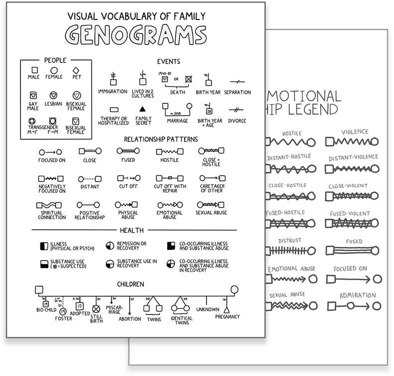 Printable genogram reference key