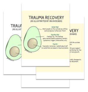 Trauma Recovery Avocado Model – Print Resource