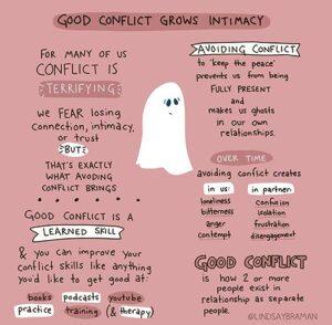 Healthy Conflict Sketchnote