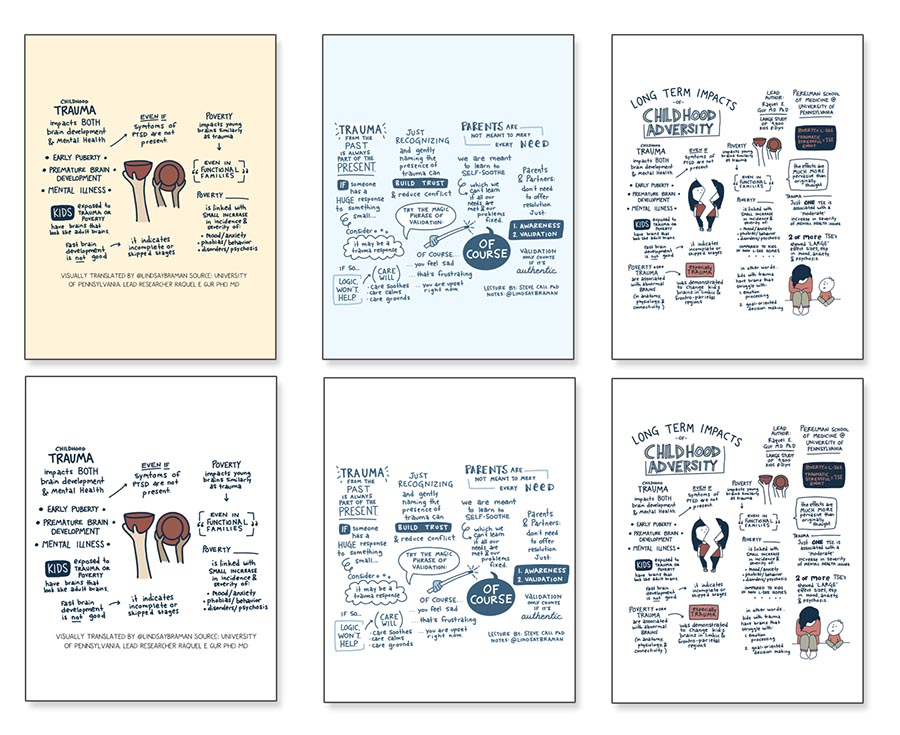 Thumbnails from sketch notes on parenting and childhood adversity