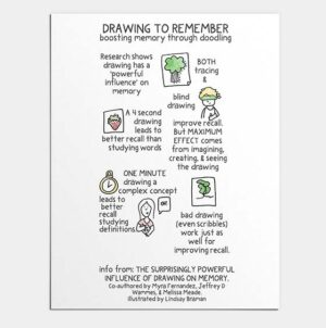 Drawing to Remember – How Art can Improve Memory and Test Scores