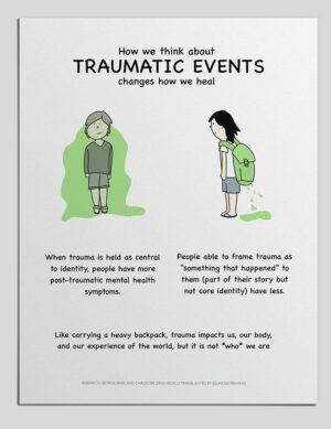 How we Language Traumatic Events Matters – Download an Illustrated PDF Resource