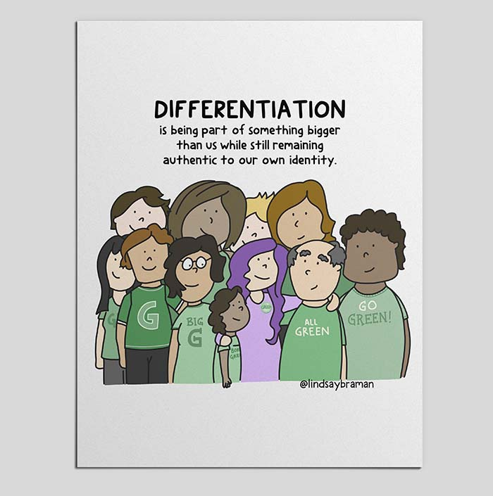 Downloadable/printable PDF of the Differentiation Illustration