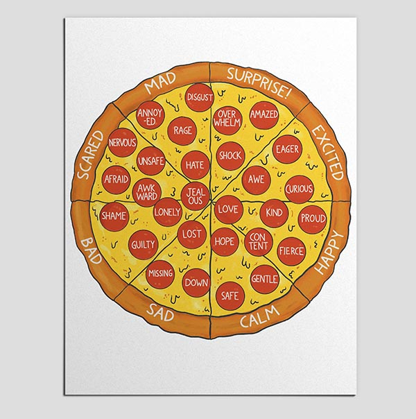 Pizza Themed Feeling Wheel for Kids