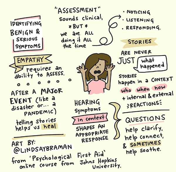 Sketchnote on empathy, story, and assessment