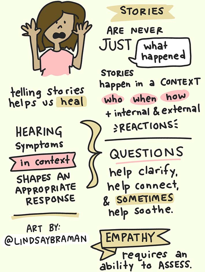 Assessment and Empathy Sketchnote