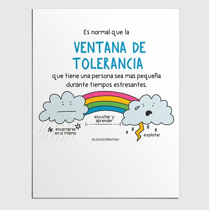 Spanish language window of tolerance handout