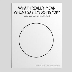 """""""What I Mean When I Say I'm Fine…"""" Pie Chart Making Art Worksheet For Teens in Therapy"""
