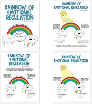 Rainbow of Emotional Regulation – Social Emotional Learning Printable Bundle