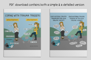 Download: Trauma Triggers Before vs After Good Therapy – An Illustration