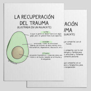 Spanish Language Trauma Recovery Avocado Model – Print Resource