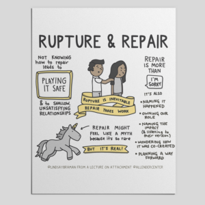 Printable PDF: Rupture and Repair Art by Lindsay Braman and The Allender Center