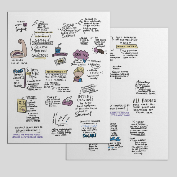 Mockup image of the printed version of this sketchnote about the modern myths around sugar.